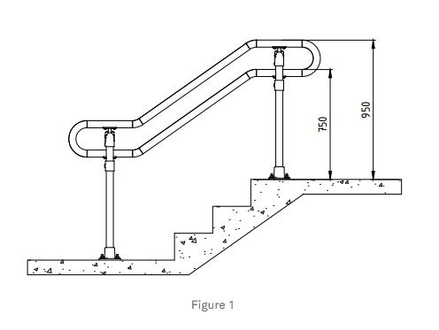 Handrails complying to BCA clause D2