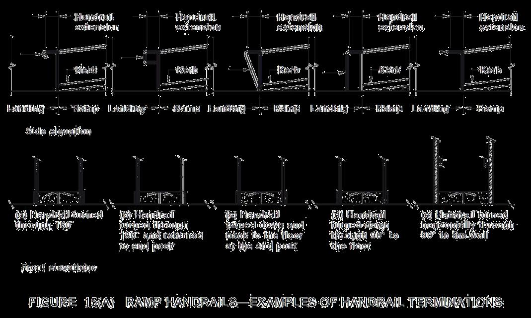 Figure 15A