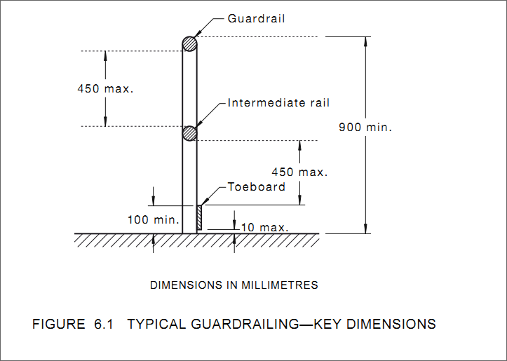 Figure 6.1 Typical Guardrailing key dimensions.png