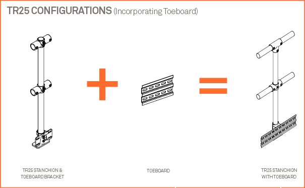 TR25 Explaining Configuration Final