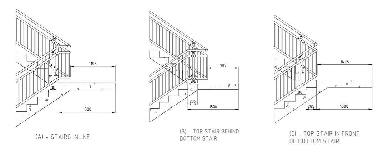 Design tip 4